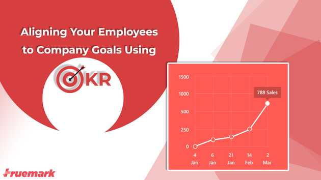 Aligning your employees to company goals using OKR